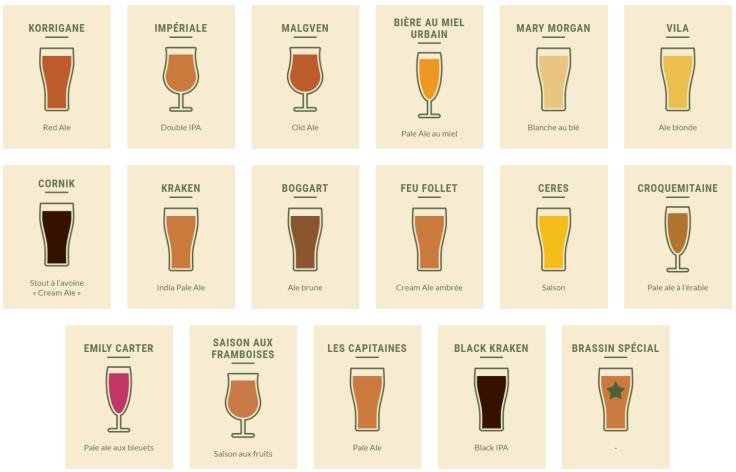 Bières la korrigane